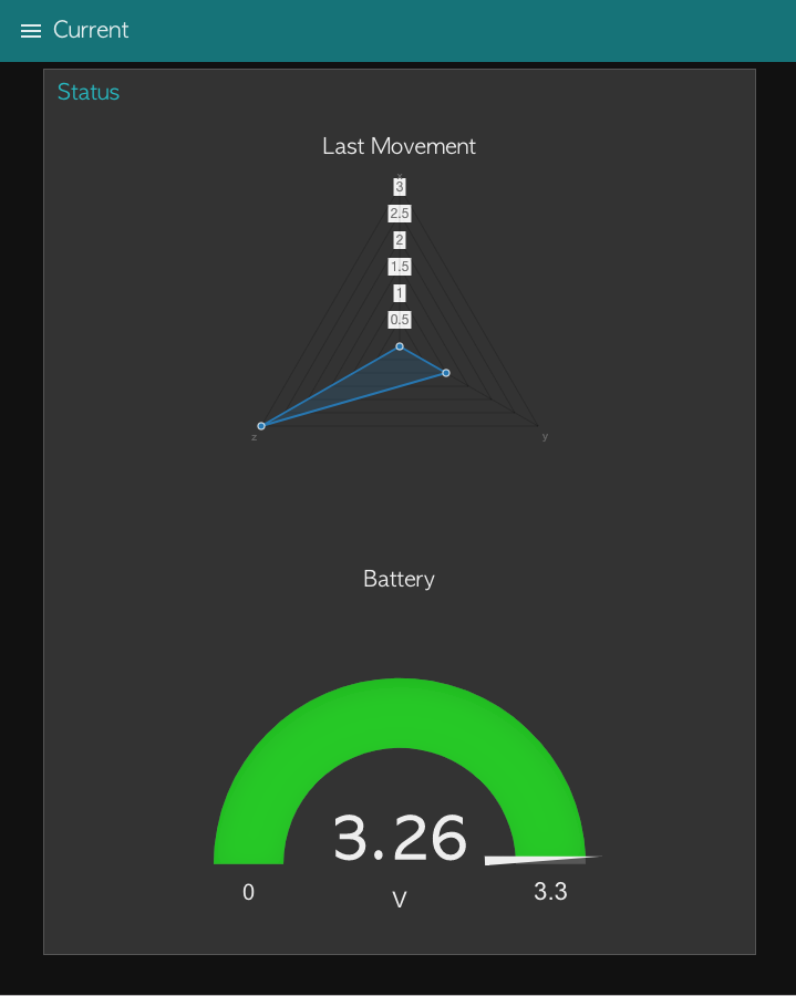 Wireless Enterprise Accelerometer Dashboard