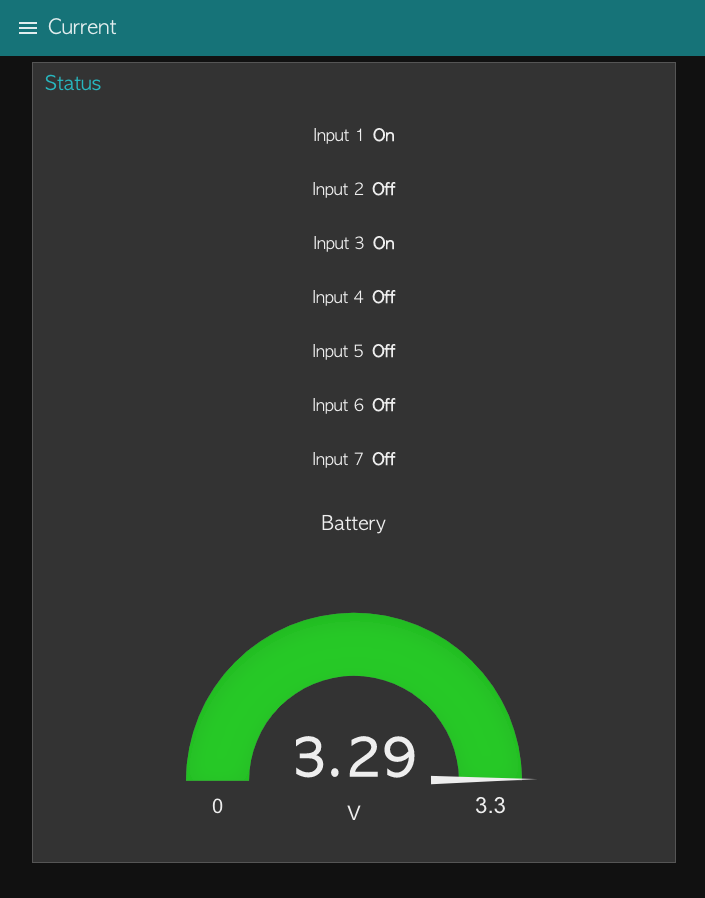 Enterprise Push Notification Dashboard