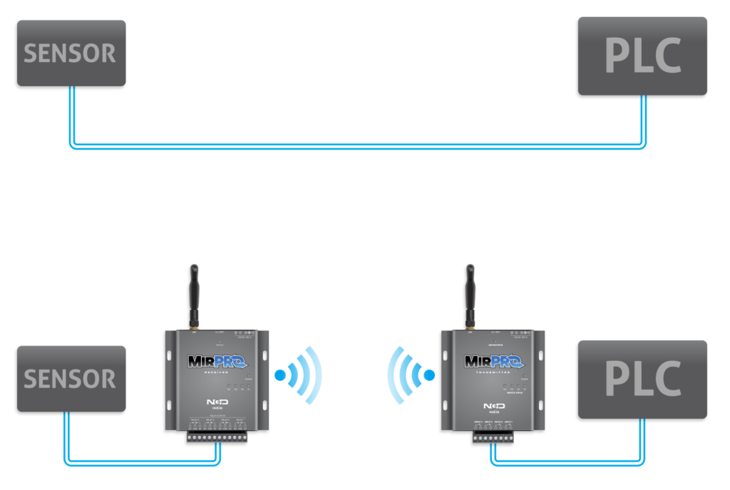 wireless 4-20ma transmitter receiver